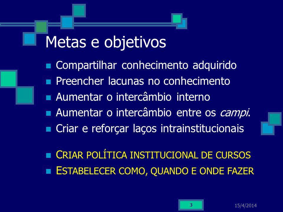 15/4/2014 3 Metas e objetivos Compartilhar conhecimento adquirido Preencher lacunas no conhecimento Aumentar o intercâmbio interno Aumentar o intercâm