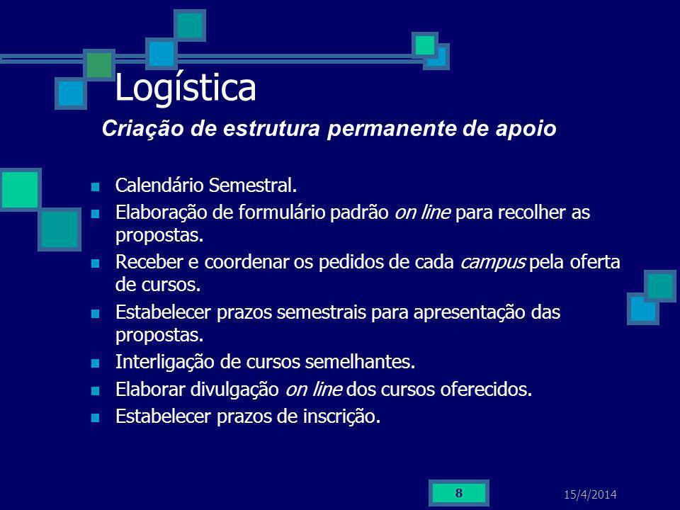 Logística Calendário Semestral. Elaboração de formulário padrão on line para recolher as propostas. Receber e coordenar os pedidos de cada campus pela