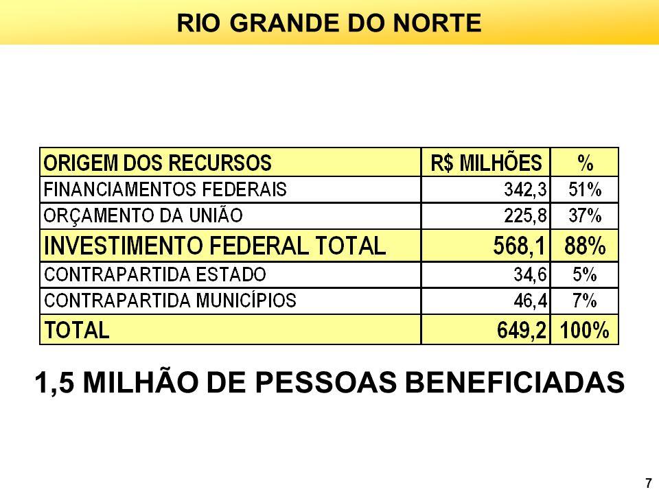 8 QUADRO RESUMO DE INVESTIMENTOS RIO GRANDE DO NORTE