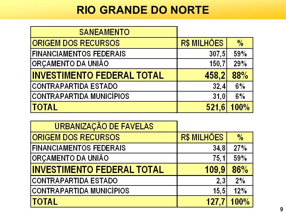 10 GOVERNO DO ESTADO DO RIO GRANDE DO NORTE