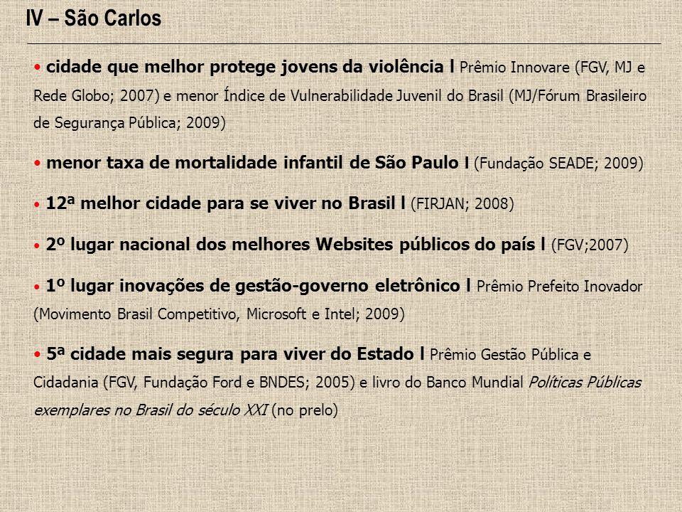 cidade que melhor protege jovens da violência l Prêmio Innovare (FGV, MJ e Rede Globo; 2007) e menor Índice de Vulnerabilidade Juvenil do Brasil (MJ/F