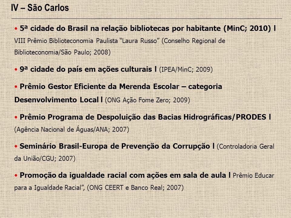 5ª cidade do Brasil na relação bibliotecas por habitante (MinC; 2010) l VIII Prêmio Biblioteconomia Paulista Laura Russo (Conselho Regional de Bibliot
