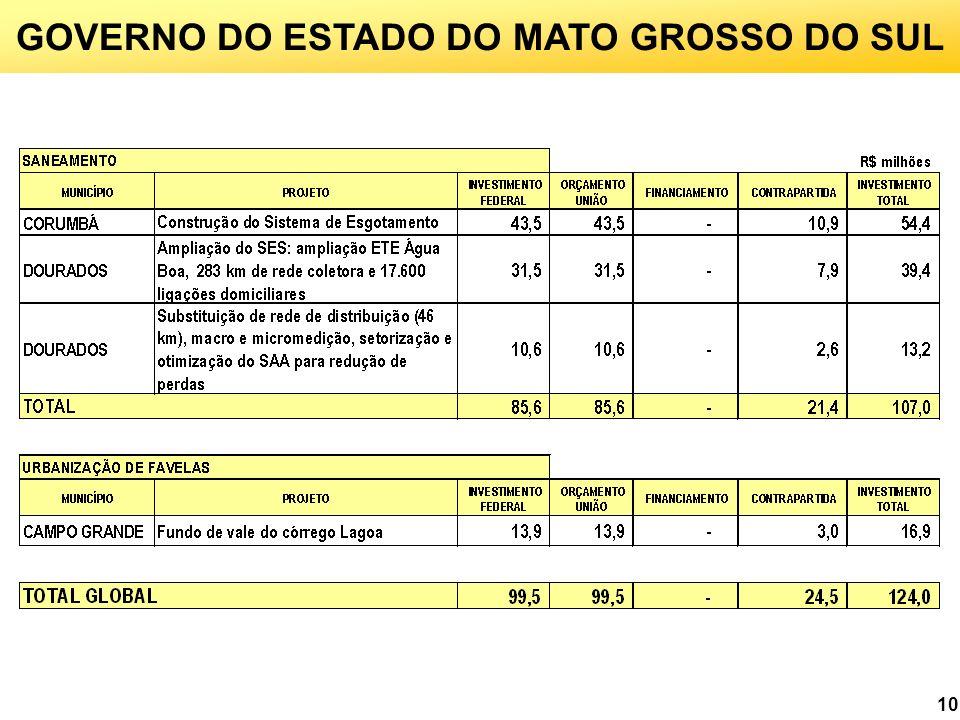 10 GOVERNO DO ESTADO DO MATO GROSSO DO SUL