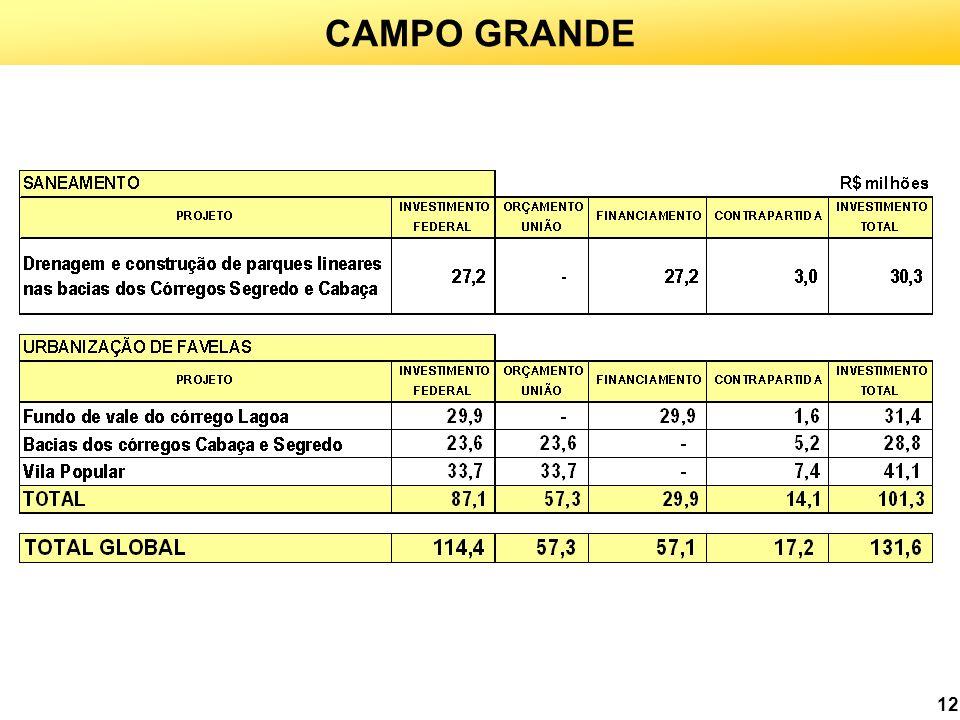 12 CAMPO GRANDE