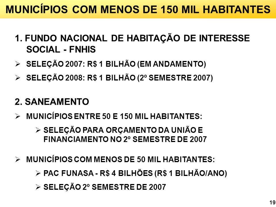 19 MUNICÍPIOS COM MENOS DE 150 MIL HABITANTES 1. FUNDO NACIONAL DE HABITAÇÃO DE INTERESSE SOCIAL - FNHIS SELEÇÃO 2007: R$ 1 BILHÃO (EM ANDAMENTO) SELE