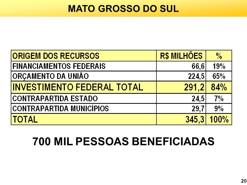 20 MATO GROSSO DO SUL 700 MIL PESSOAS BENEFICIADAS