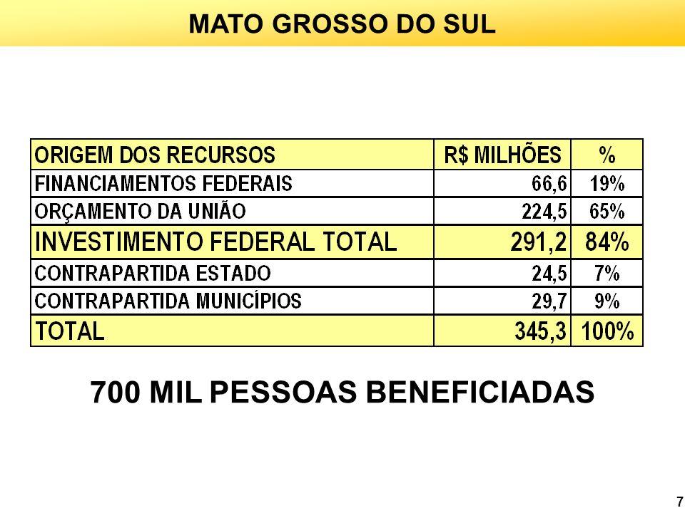 7 MATO GROSSO DO SUL 700 MIL PESSOAS BENEFICIADAS