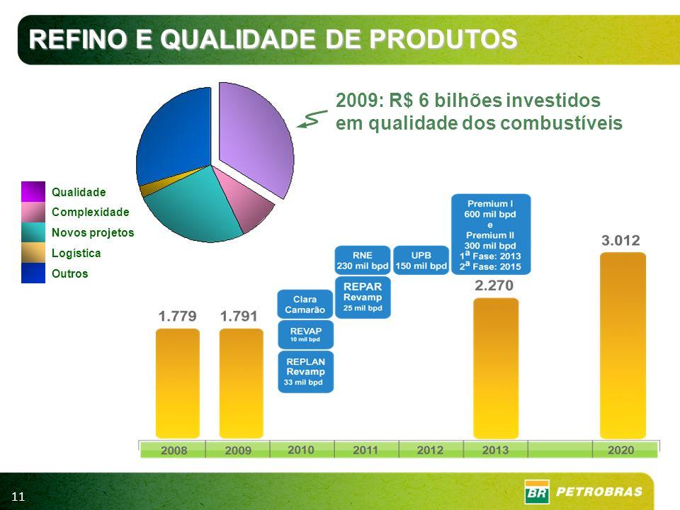 11 Qualidade Complexidade Novos projetos Logística Outros 2009: R$ 6 bilhões investidos em qualidade dos combustíveis REFINO E QUALIDADE DE PRODUTOS