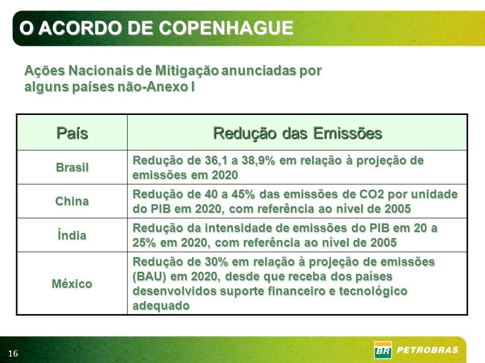 16 País Redução das Emissões Brasil Redução de 36,1 a 38,9% em relação à projeção de emissões em 2020 China Redução de 40 a 45% das emissões de CO2 po