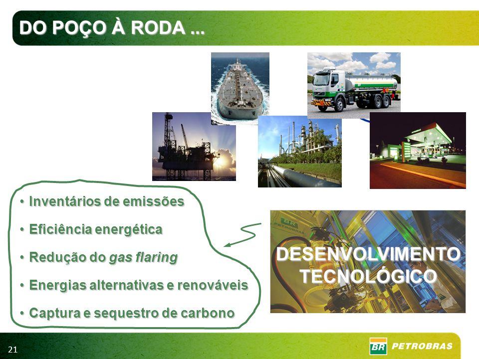 21 Inventários de emissõesInventários de emissões Eficiência energéticaEficiência energética Redução do gas flaringRedução do gas flaring Energias alt