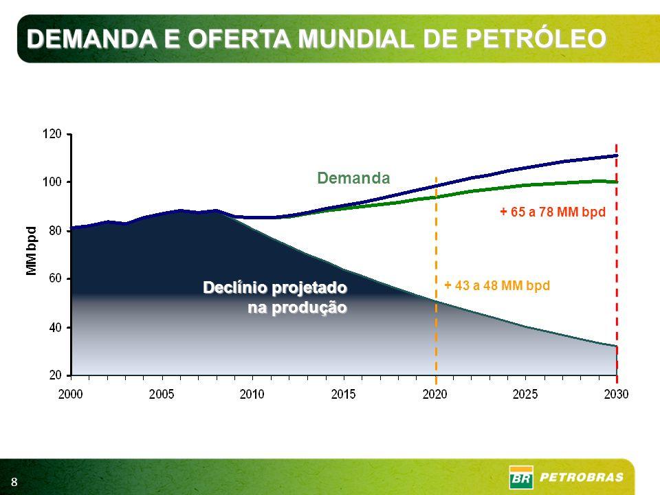 19 Previsão 1.084 Mt CO 2 e Redução proposta 24,7% Redução do desmatamento na Amazônia 20,9%Redução do desmatamento na Amazônia 20,9% Redução do desmatamento no Cerrado 3,9%Redução do desmatamento no Cerrado 3,9% Previsão 627 Mt CO 2 e Redução proposta 4,9/ 6,1% Recuperação de pastos 3,1/ 3,8%Recuperação de pastos 3,1/ 3,8% Integração lavoura/ pecuária 0,7/ 0,8%Integração lavoura/ pecuária 0,7/ 0,8% Plantio direto 0,6/ 0,7%Plantio direto 0,6/ 0,7% Fixação biológica de N 2 0,6/ 0,7%Fixação biológica de N 2 0,6/ 0,7% Previsão 901 Mt CO 2 e Redução proposta 6,1/ 7,7% Eficiência Energética 0,4/ 0,6%Eficiência Energética 0,4/ 0,6% Uso de biocombustíveis 1,8/ 2,2%Uso de biocombustíveis 1,8/ 2,2% Expansão hidrelétricas 2,9/ 3,7%Expansão hidrelétricas 2,9/ 3,7% Fontes alternativas 1,0/ 1,2%Fontes alternativas 1,0/ 1,2% Previsão 92 Mt CO 2 e Redução proposta 0,3/ 0,4% Siderurgia: carvão de desmatamento x plantadoSiderurgia: carvão de desmatamento x plantado AÇÕES DE MITIGAÇÃO PROPOSTAS PARA 2020