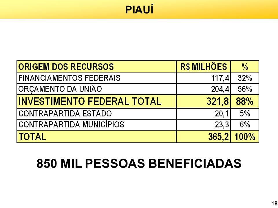 18 PIAUÍ 850 MIL PESSOAS BENEFICIADAS