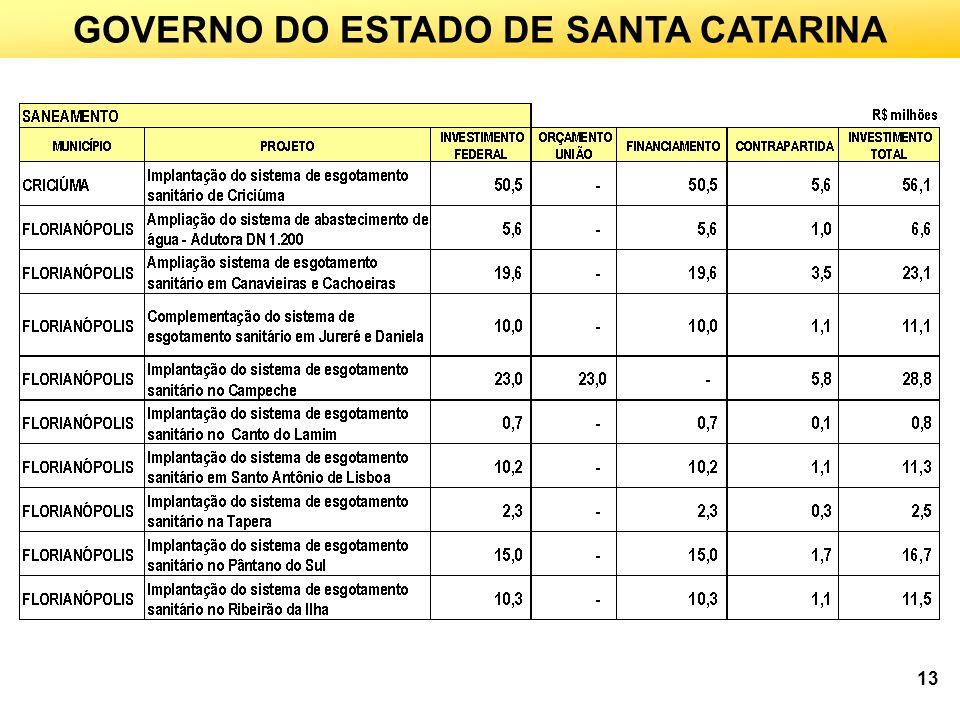 GOVERNO DO ESTADO DE SANTA CATARINA 13