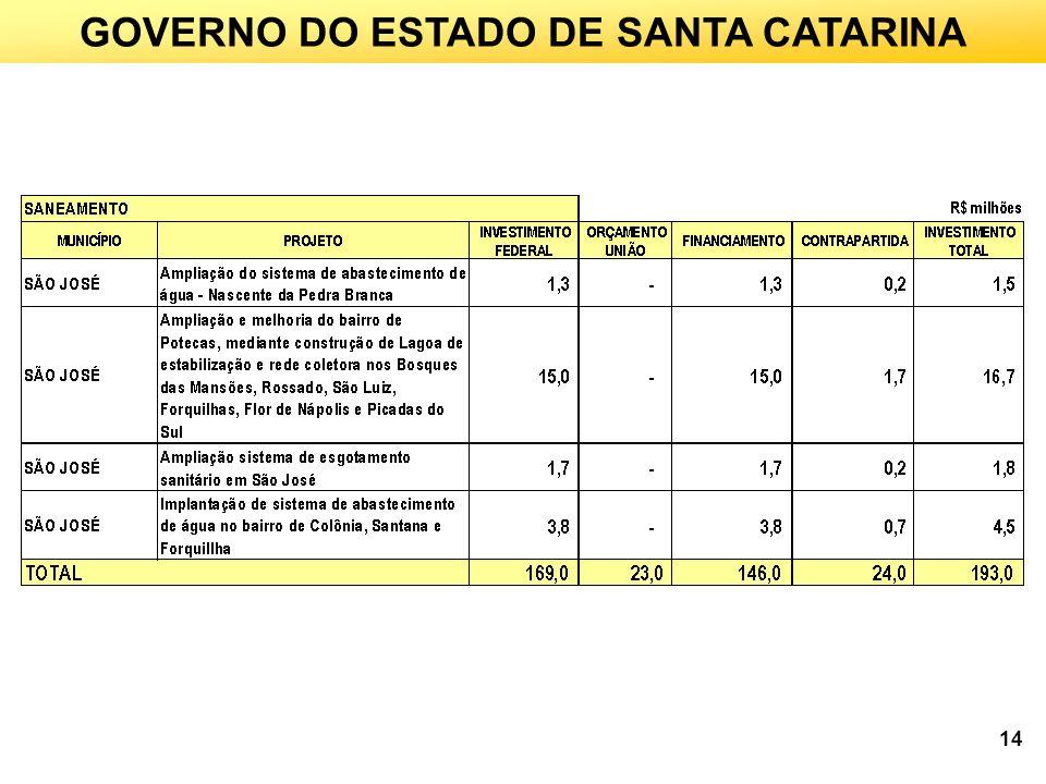 GOVERNO DO ESTADO DE SANTA CATARINA 14