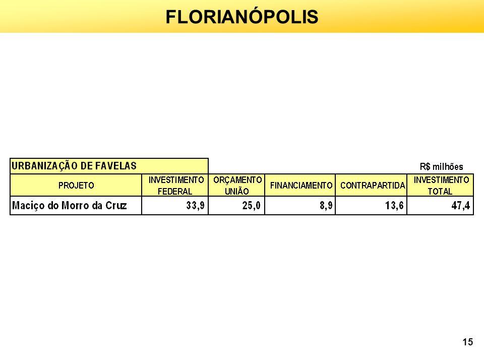 FLORIANÓPOLIS 15
