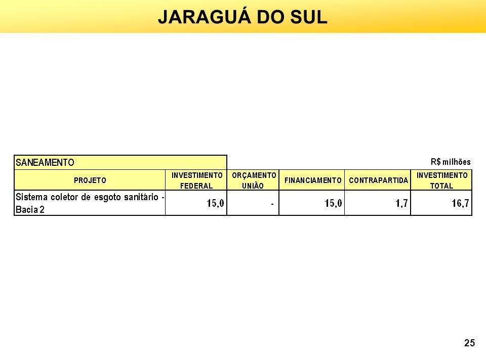 JARAGUÁ DO SUL 25