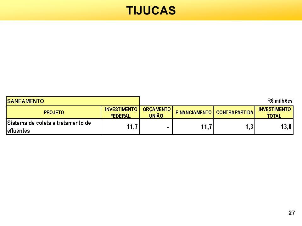 TIJUCAS 27