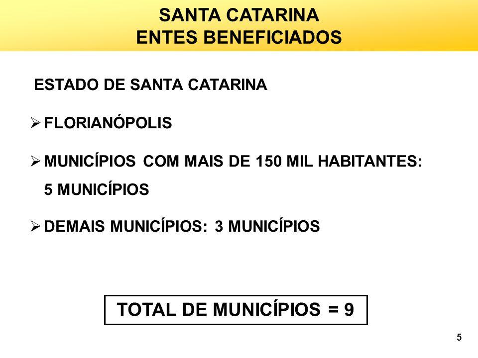 SANTA CATARINA ENTES BENEFICIADOS ESTADO DE SANTA CATARINA FLORIANÓPOLIS MUNICÍPIOS COM MAIS DE 150 MIL HABITANTES: 5 MUNICÍPIOS DEMAIS MUNICÍPIOS: 3 MUNICÍPIOS TOTAL DE MUNICÍPIOS = 9 5