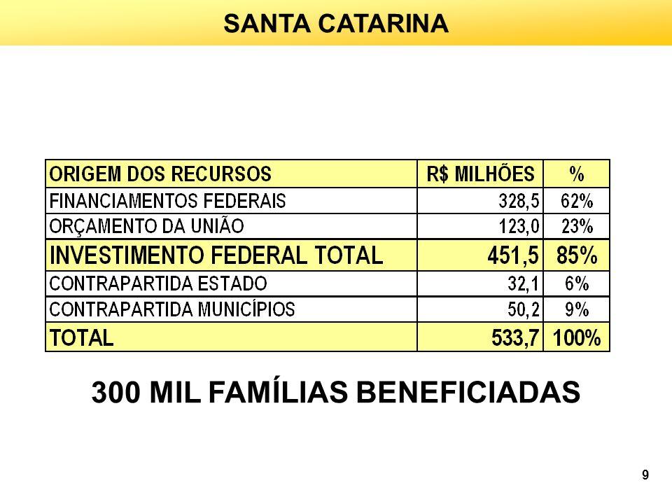 SANTA CATARINA 300 MIL FAMÍLIAS BENEFICIADAS 9