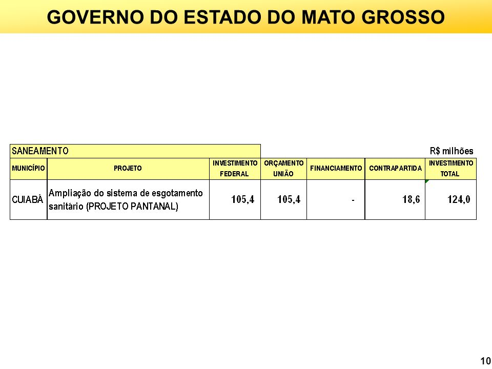 10 GOVERNO DO ESTADO DO MATO GROSSO