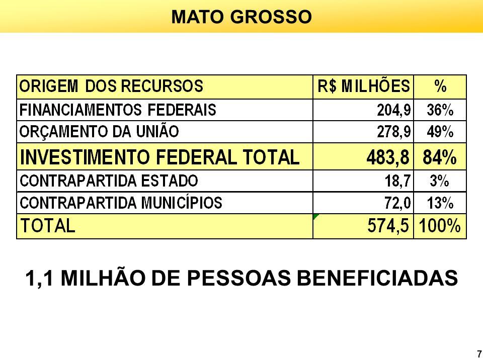 7 MATO GROSSO 1,1 MILHÃO DE PESSOAS BENEFICIADAS