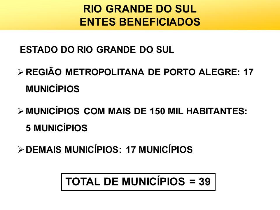RIO GRANDE DO SUL ENTES BENEFICIADOS ESTADO DO RIO GRANDE DO SUL REGIÃO METROPOLITANA DE PORTO ALEGRE: 17 MUNICÍPIOS MUNICÍPIOS COM MAIS DE 150 MIL HA