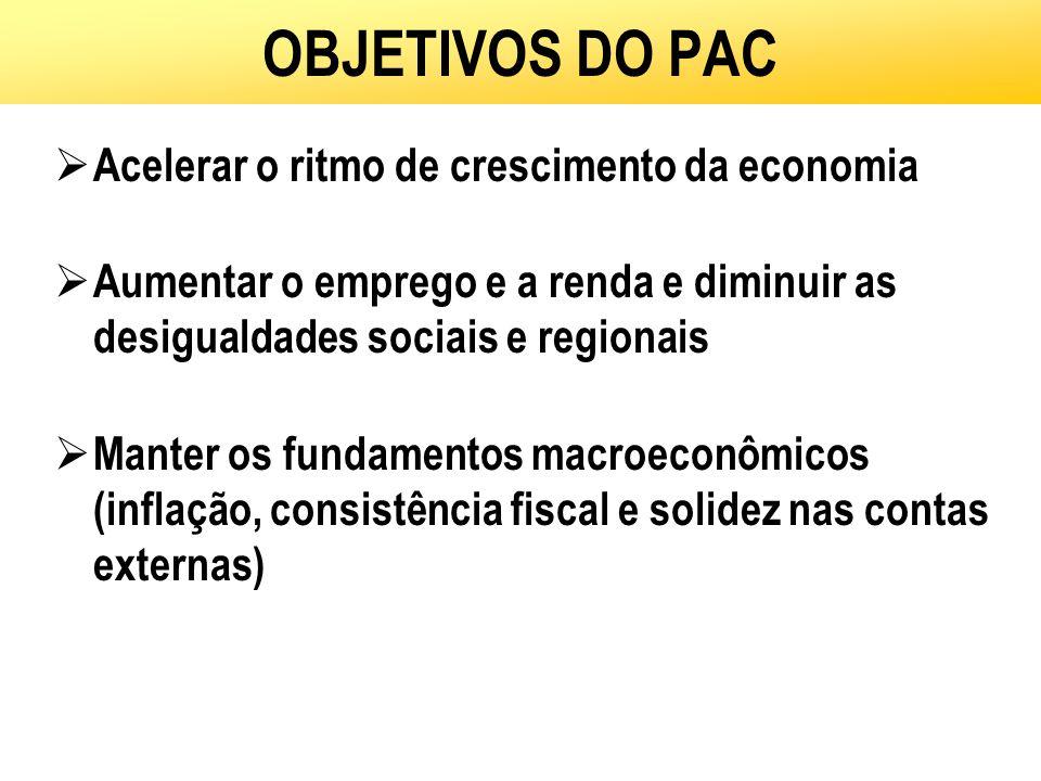 OBJETIVOS DO PAC Acelerar o ritmo de crescimento da economia Aumentar o emprego e a renda e diminuir as desigualdades sociais e regionais Manter os fu