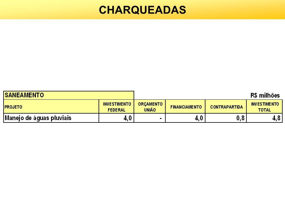 CHARQUEADAS