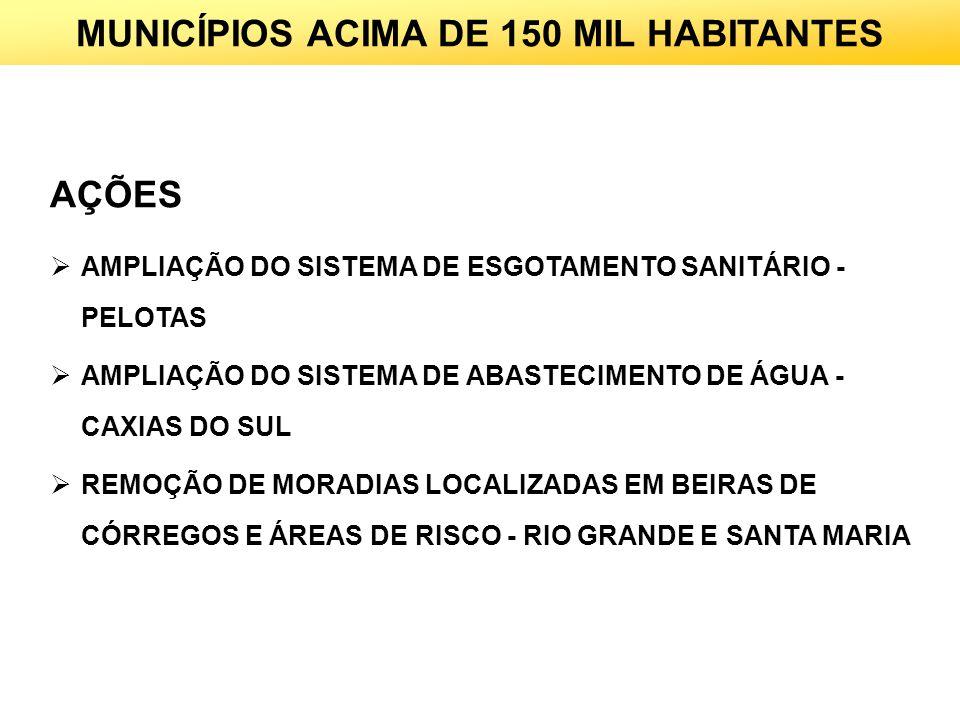 MUNICÍPIOS ACIMA DE 150 MIL HABITANTES AÇÕES AMPLIAÇÃO DO SISTEMA DE ESGOTAMENTO SANITÁRIO - PELOTAS AMPLIAÇÃO DO SISTEMA DE ABASTECIMENTO DE ÁGUA - C