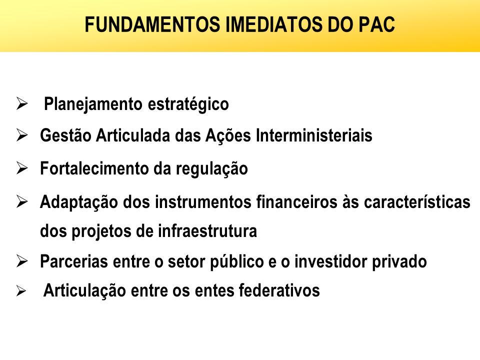 Planejamento estratégico Gestão Articulada das Ações Interministeriais Fortalecimento da regulação Adaptação dos instrumentos financeiros às caracterí