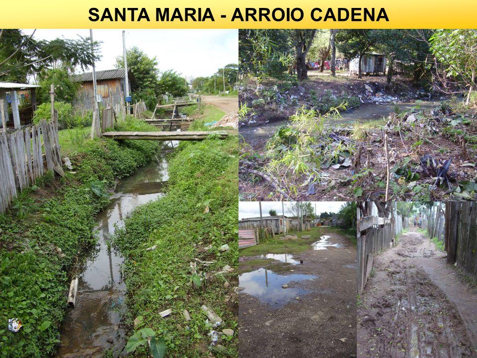 SANTA MARIA - ARROIO CADENA