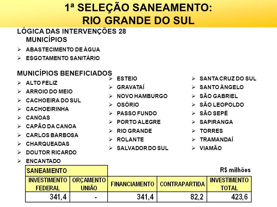 1ª SELEÇÃO SANEAMENTO: RIO GRANDE DO SUL LÓGICA DAS INTERVENÇÕES 28 MUNICÍPIOS ABASTECIMENTO DE ÁGUA ESGOTAMENTO SANITÁRIO MUNICÍPIOS BENEFICIADOS ALT
