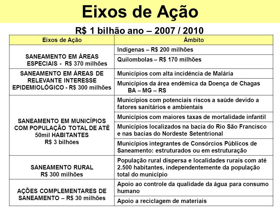 Eixos de Ação Âmbito SANEAMENTO EM ÁREAS ESPECIAIS - R$ 370 milhões Indígenas – R$ 200 milhões Quilombolas – R$ 170 milhões SANEAMENTO EM ÁREAS DE REL