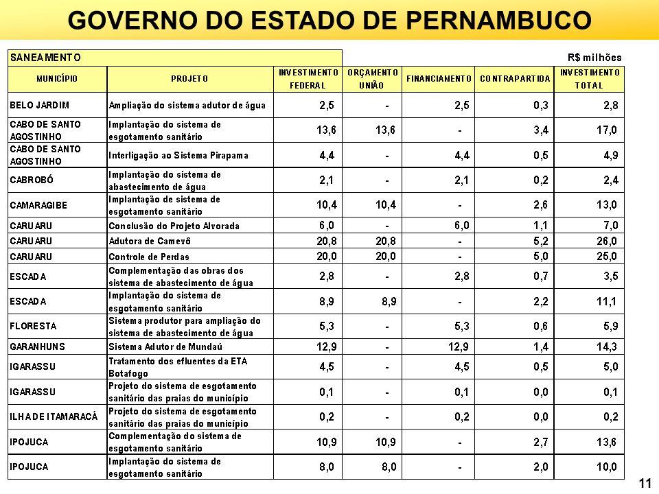 12 GOVERNO DO ESTADO DE PERNAMBUCO