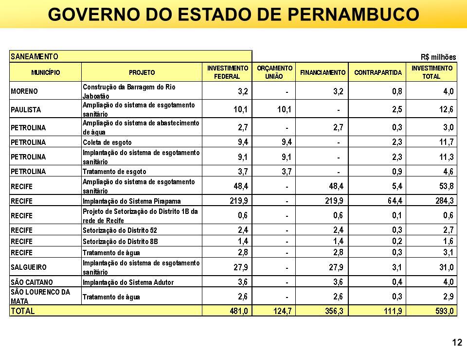 13 GOVERNO DO ESTADO DE PERNAMBUCO