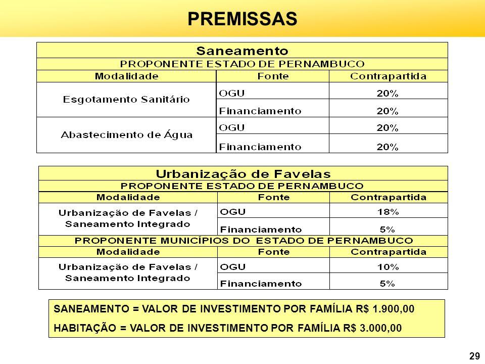 29 PREMISSAS SANEAMENTO = VALOR DE INVESTIMENTO POR FAMÍLIA R$ 1.900,00 HABITAÇÃO = VALOR DE INVESTIMENTO POR FAMÍLIA R$ 3.000,00