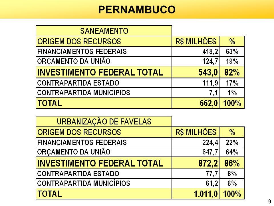 10 REGIÃO METROPOLITANA DE RECIFE