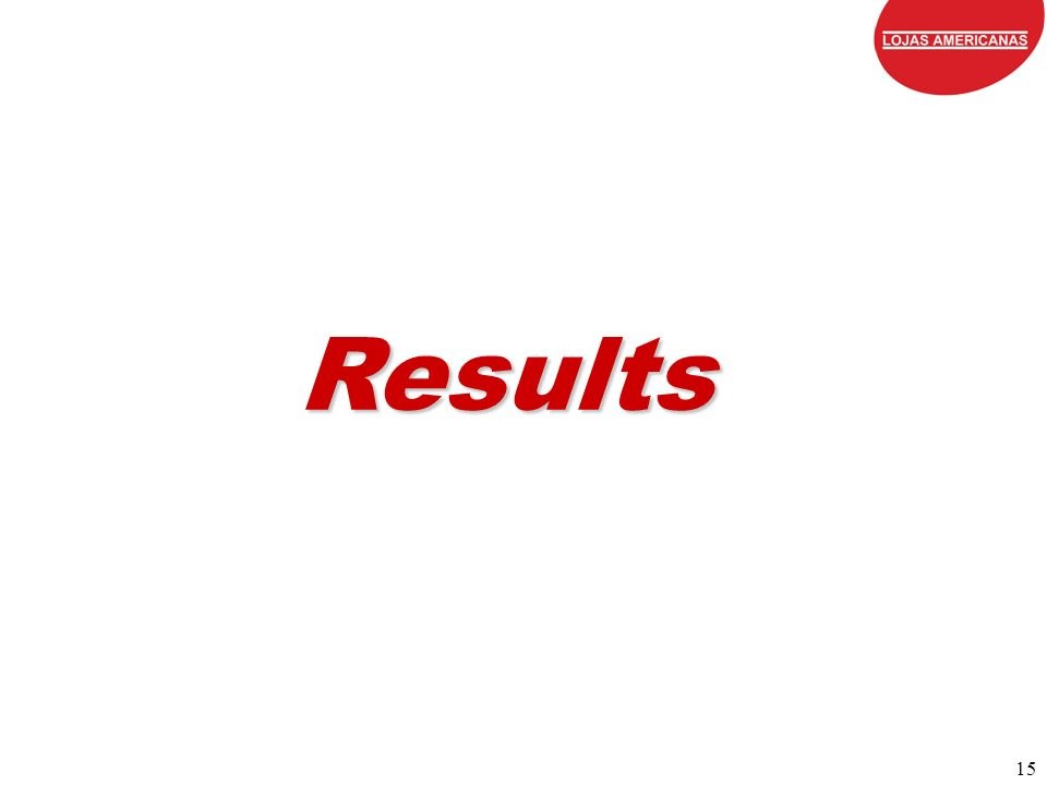 15 Results