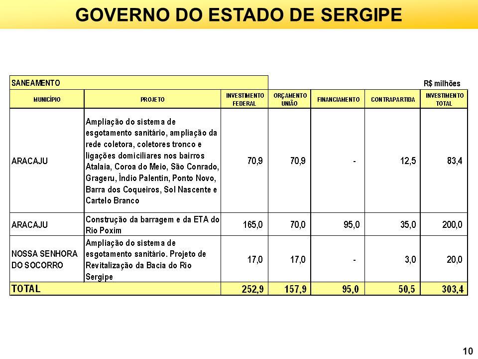 10 GOVERNO DO ESTADO DE SERGIPE