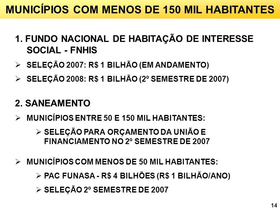 14 MUNICÍPIOS COM MENOS DE 150 MIL HABITANTES 1. FUNDO NACIONAL DE HABITAÇÃO DE INTERESSE SOCIAL - FNHIS SELEÇÃO 2007: R$ 1 BILHÃO (EM ANDAMENTO) SELE