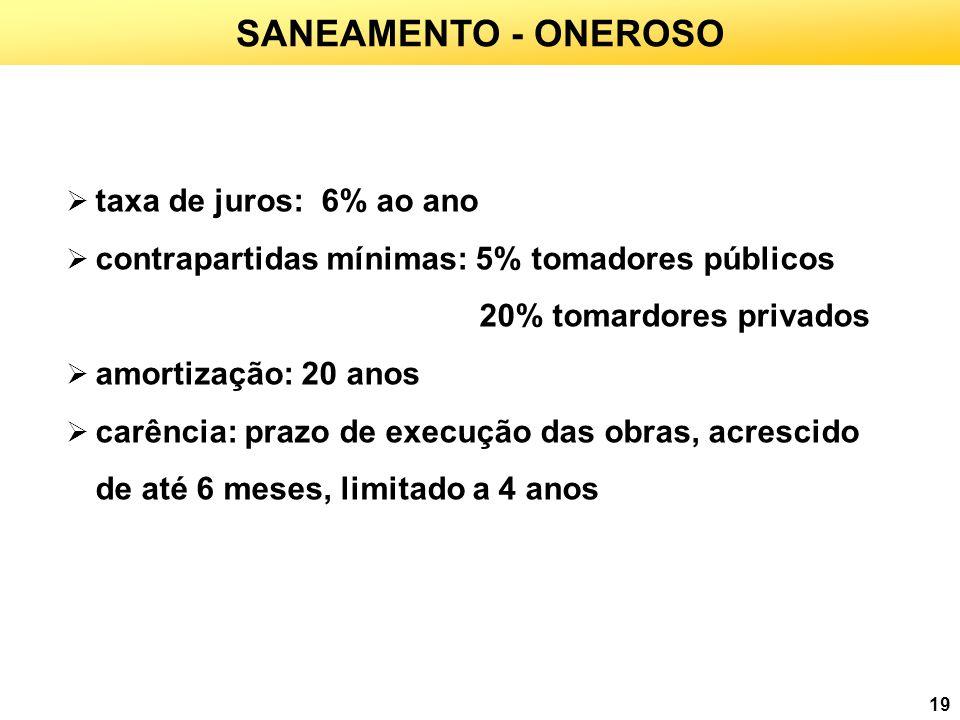 19 SANEAMENTO - ONEROSO taxa de juros: 6% ao ano contrapartidas mínimas: 5% tomadores públicos 20% tomardores privados amortização: 20 anos carência: