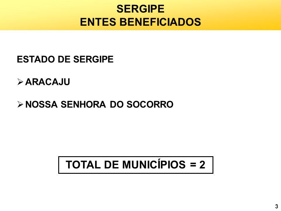 3 SERGIPE ENTES BENEFICIADOS ESTADO DE SERGIPE ARACAJU NOSSA SENHORA DO SOCORRO TOTAL DE MUNICÍPIOS = 2