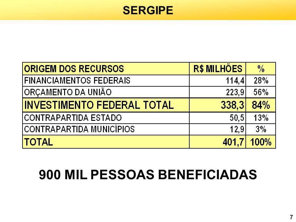 7 SERGIPE 900 MIL PESSOAS BENEFICIADAS
