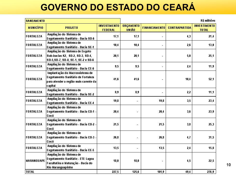 10 GOVERNO DO ESTADO DO CEARÁ