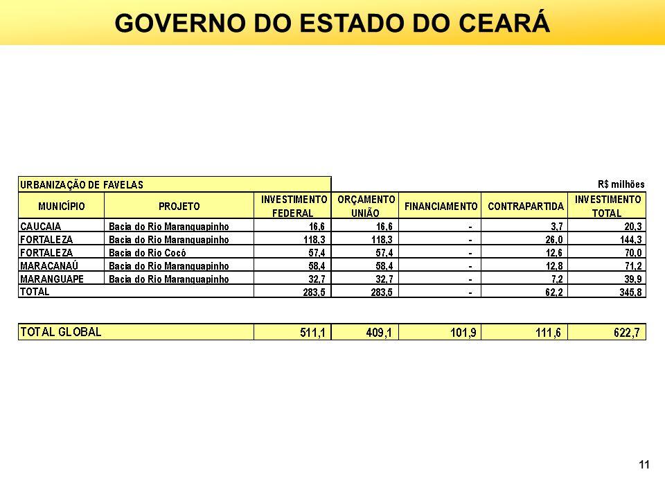 11 GOVERNO DO ESTADO DO CEARÁ