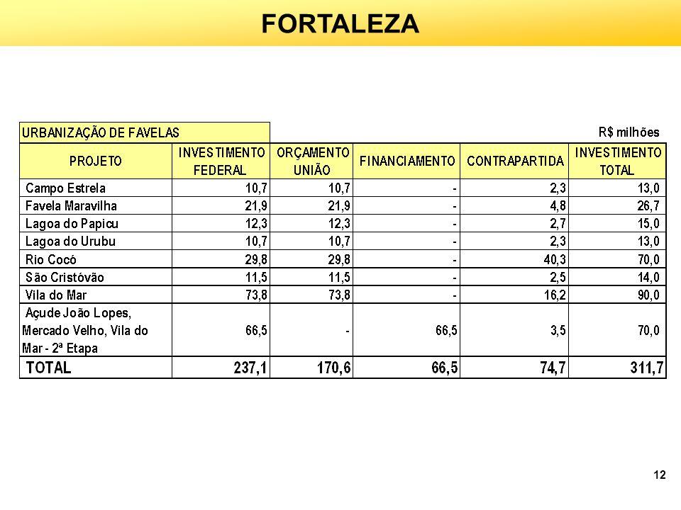 12 FORTALEZA