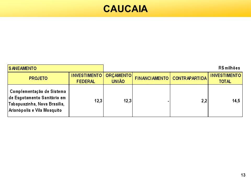 13 CAUCAIA