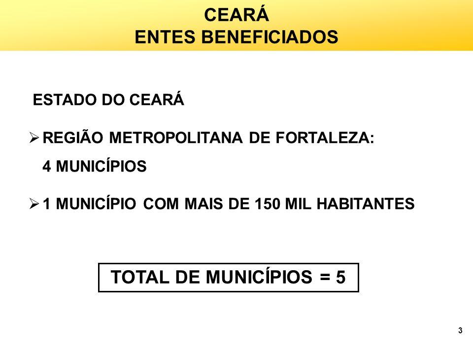 3 CEARÁ ENTES BENEFICIADOS ESTADO DO CEARÁ REGIÃO METROPOLITANA DE FORTALEZA: 4 MUNICÍPIOS 1 MUNICÍPIO COM MAIS DE 150 MIL HABITANTES TOTAL DE MUNICÍPIOS = 5
