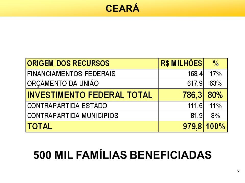 6 CEARÁ 500 MIL FAMÍLIAS BENEFICIADAS