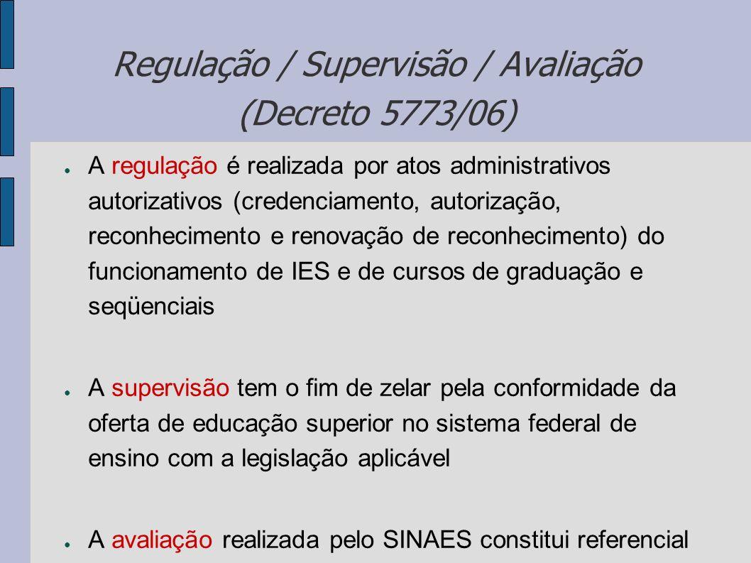Regulação / Supervisão / Avaliação (Decreto 5773/06) A regulação é realizada por atos administrativos autorizativos (credenciamento, autorização, reco